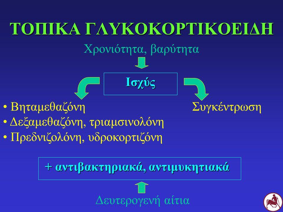 ΤΟΠΙΚΑ ΓΛΥΚΟΚΟΡΤΙΚΟΕΙΔΗ + αντιβακτηριακά, αντιμυκητιακά Ισχύς Χρονιότητα, βαρύτητα Δευτερογενή αίτια Συγκέντρωση Βηταμεθαζόνη Δεξαμεθαζόνη, τριαμσινολ