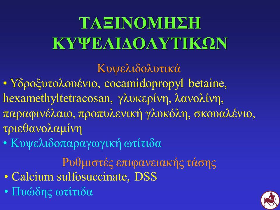 ΤΑΞΙΝΟΜΗΣΗ ΚΥΨΕΛΙΔΟΛΥΤΙΚΩΝ Κυψελιδολυτικά Ρυθμιστές επιφανειακής τάσης Υδροξυτολουένιο, cocamidopropyl betaine, hexamethyltetracosan, γλυκερίνη, λανολ