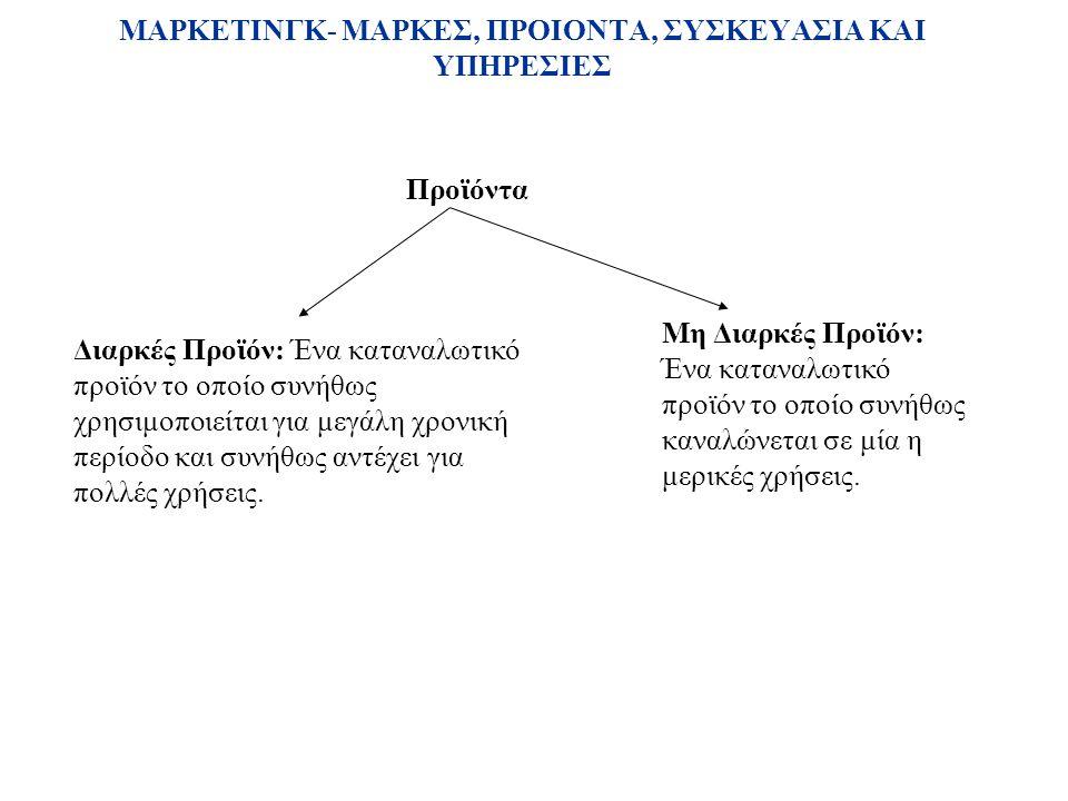 Απόφαση για τη σειρά προϊόντων Το μήκος της σειράς των προϊόντων μπορεί να αυξηθεί με: (α) Επέκταση σειράς, (β) Συμπλήρωση σειράς.