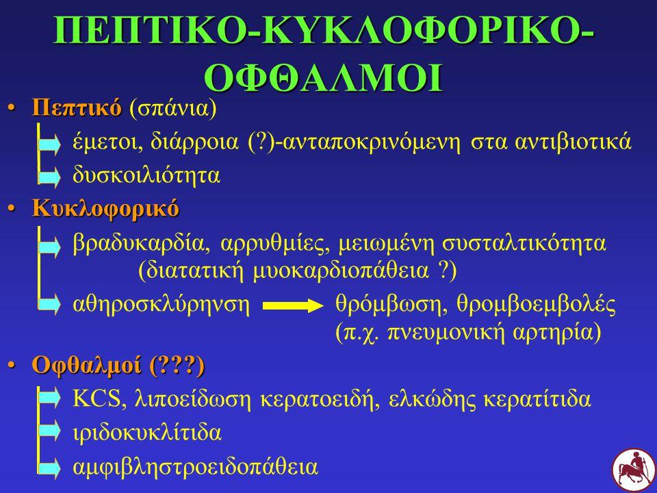 ΠΕΠΤΙΚΟ-ΚΥΚΛΟΦΟΡΙΚΟ- ΟΦΘΑΛΜΟΙ ΠεπτικόΠεπτικό (σπάνια) έμετοι, διάρροια (?)-ανταποκρινόμενη στα αντιβιοτικά δυσκοιλιότητα ΚυκλοφορικόΚυκλοφορικό βραδυκ