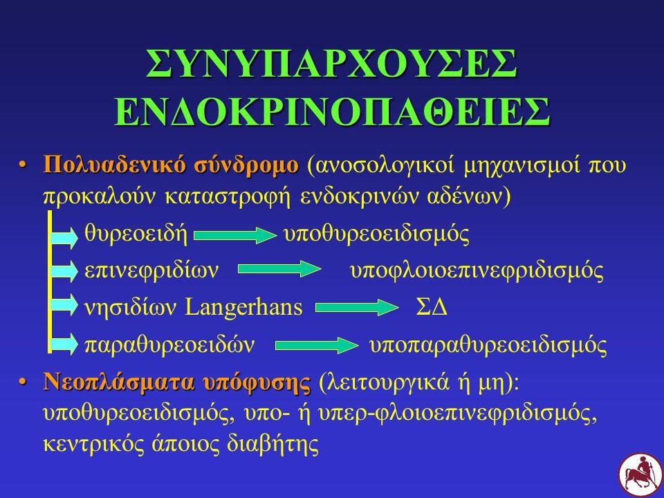 ΣΥΝΥΠΑΡΧΟΥΣΕΣ ΕΝΔΟΚΡΙΝΟΠΑΘΕΙΕΣ Πολυαδενικό σύνδρομοΠολυαδενικό σύνδρομο (ανοσολογικοί μηχανισμοί που προκαλούν καταστροφή ενδοκρινών αδένων) θυρεοειδήυποθυρεοειδισμός επινεφριδίωνυποφλοιοεπινεφριδισμός νησιδίων LangerhansΣΔ παραθυρεοειδών υποπαραθυρεοειδισμός Νεοπλάσματα υπόφυσηςΝεοπλάσματα υπόφυσης (λειτουργικά ή μη): υποθυρεοειδισμός, υπο- ή υπερ-φλοιοεπινεφριδισμός, κεντρικός άποιος διαβήτης