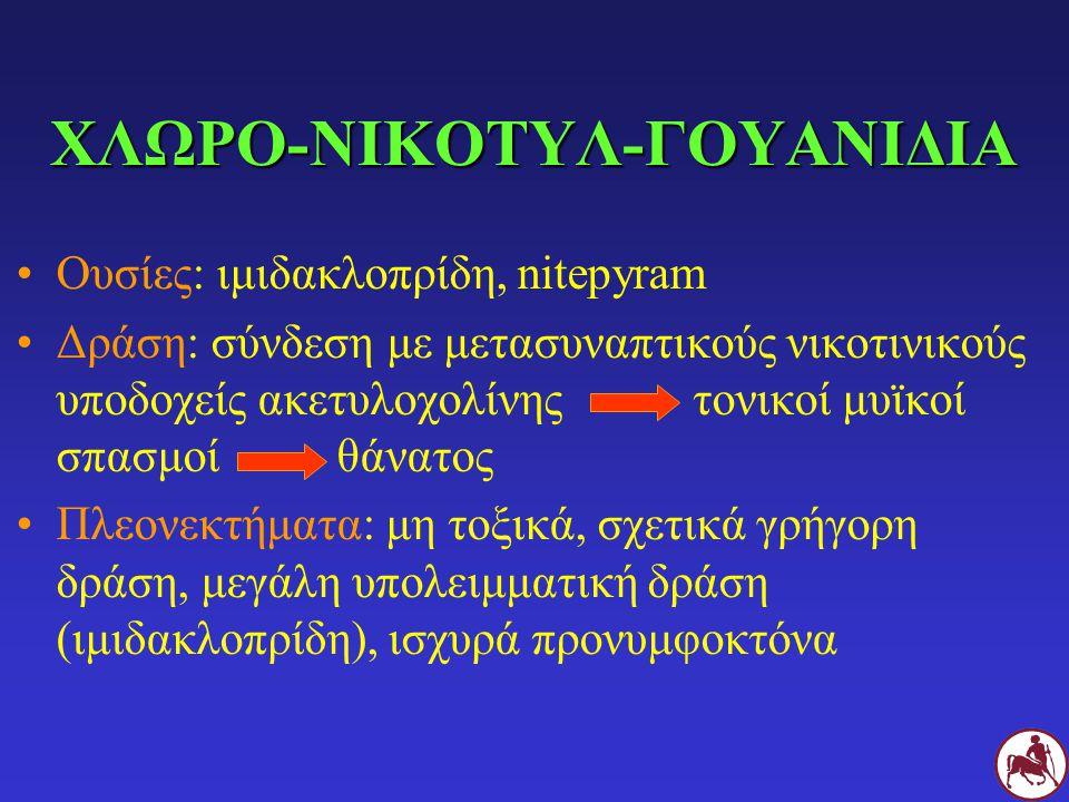 ΧΛΩΡΟ-ΝΙΚΟΤΥΛ-ΓΟΥΑΝΙΔΙΑ Ουσίες: ιμιδακλοπρίδη, nitepyram Δράση: σύνδεση με μετασυναπτικούς νικοτινικούς υποδοχείς ακετυλοχολίνης τονικοί μυϊκοί σπασμο