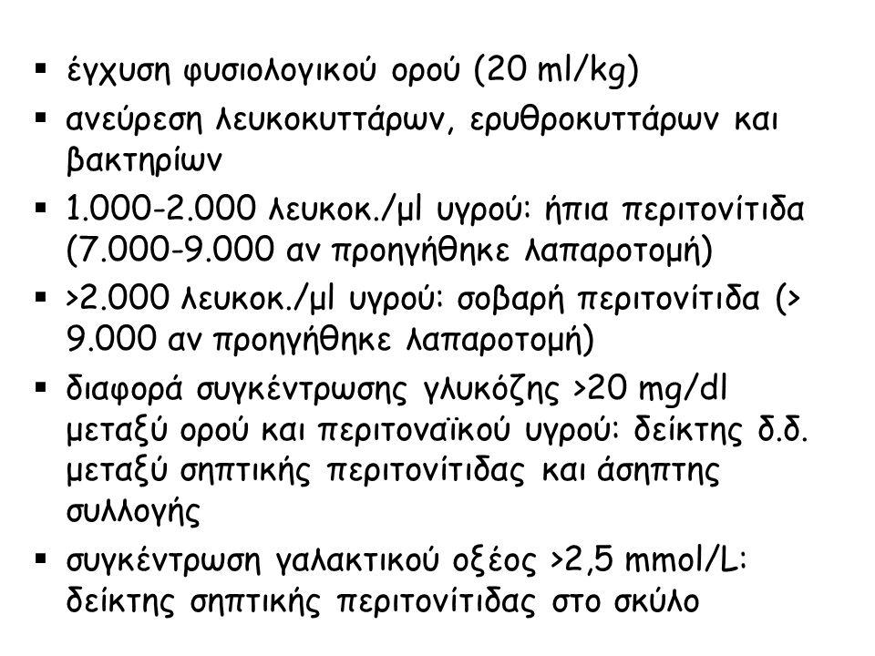  έγχυση φυσιολογικού ορού (20 ml/kg)  ανεύρεση λευκοκυττάρων, ερυθροκυττάρων και βακτηρίων  1.000-2.000 λευκοκ./μl υγρού: ήπια περιτονίτιδα (7.000-
