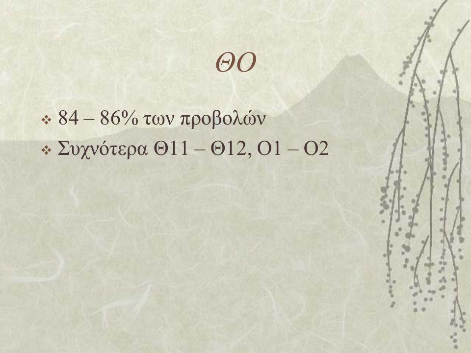 ΘΟ  84 – 86% των προβολών  Συχνότερα Θ11 – Θ12, Ο1 – Ο2
