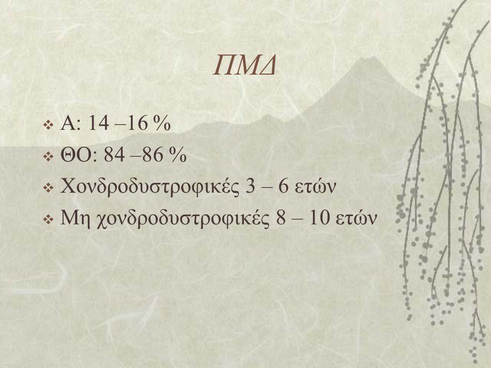 ΠΜΔ  Α: 14 –16 %  ΘΟ: 84 –86 %  Χονδροδυστροφικές 3 – 6 ετών  Μη χονδροδυστροφικές 8 – 10 ετών