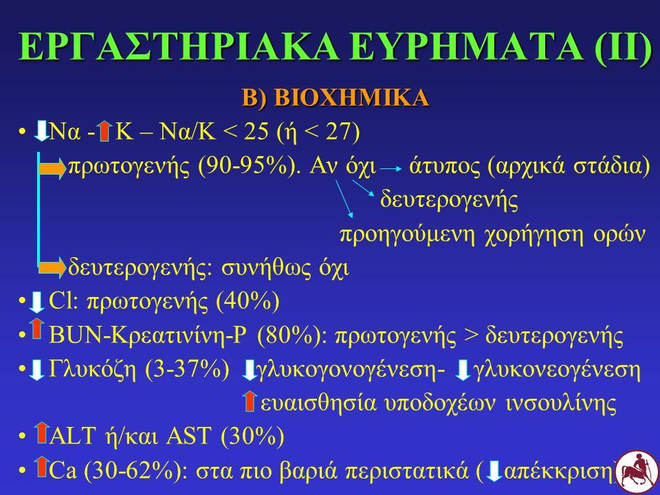 ΕΡΓΑΣΤΗΡΙΑΚΑ ΕΥΡΗΜΑΤΑ (ΙΙ) Β) ΒΙΟΧΗΜΙΚΑ Να - Κ – Να/Κ < 25 (ή < 27) πρωτογενής (90-95%). Αν όχι άτυπος (αρχικά στάδια) δευτερογενής προηγούμενη χορήγη