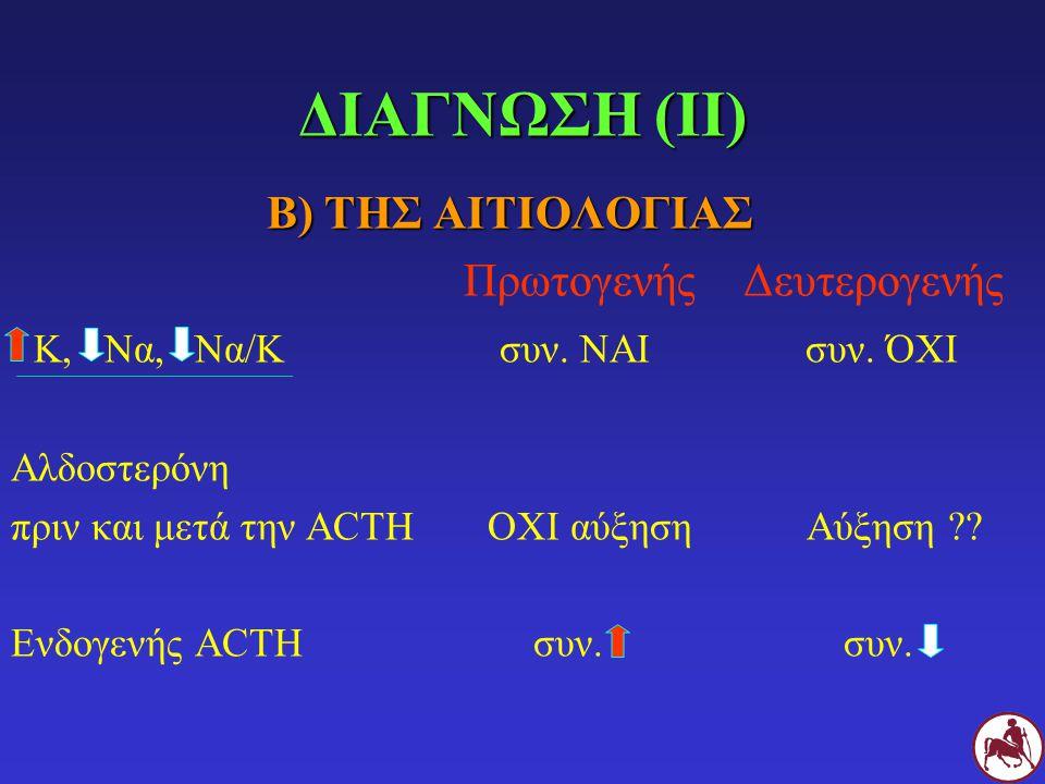 ΔΙΑΓΝΩΣΗ (ΙΙ) Β) ΤΗΣ ΑΙΤΙΟΛΟΓΙΑΣ Πρωτογενής Δευτερογενής Κ, Να, Να/Κ συν. ΝΑΙ συν. ΌΧΙ Αλδοστερόνη πριν και μετά την ACTΗ ΟΧΙ αύξηση Αύξηση ?? Ενδογεν