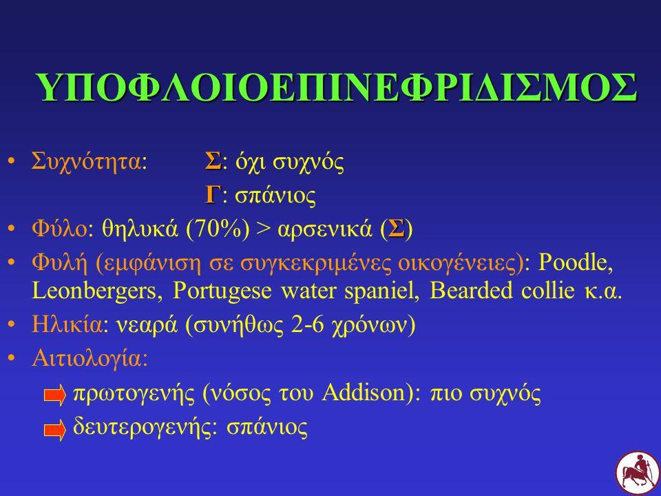 ΑΙΤΙΟΛΟΓΙΑ (Ι) Α) ΠΡΩΤΟΓΕΝΗΣ (ΝΟΣΟΣ ΤΟΥ ADDISON) Ατροφία ή καταστροφή >90% του φλοιού των επινεφριδίων Γλυκοκορτικοειδή + Αλατοκορτικοειδή Ιδιοπαθής (ανοσολογική καταστροφή, το πιο συχνό) Γ + Α Ιατρογενής: μιτοτάνη (συν.