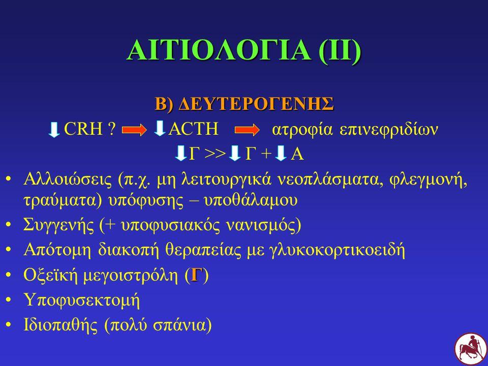 ΑΙΤΙΟΛΟΓΙΑ (ΙΙ) Β) ΔΕΥΤΕΡΟΓΕΝΗΣ CRH ? ACTH ατροφία επινεφριδίων Γ >> Γ + Α Αλλοιώσεις (π.χ. μη λειτουργικά νεοπλάσματα, φλεγμονή, τραύματα) υπόφυσης –