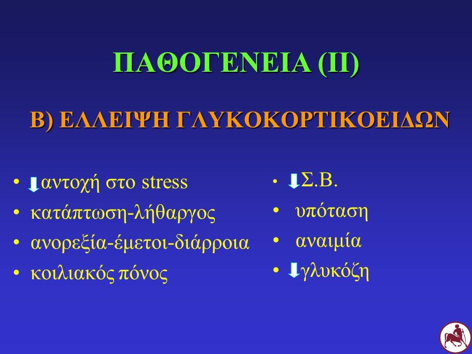 ΠΑΘΟΓΕΝΕΙΑ (ΙΙ) Β) ΕΛΛΕΙΨΗ ΓΛΥΚΟΚΟΡΤΙΚΟΕΙΔΩΝ αντοχή στο stress κατάπτωση-λήθαργος ανορεξία-έμετοι-διάρροια κοιλιακός πόνος Σ.Β. υπόταση αναιμία γλυκόζ