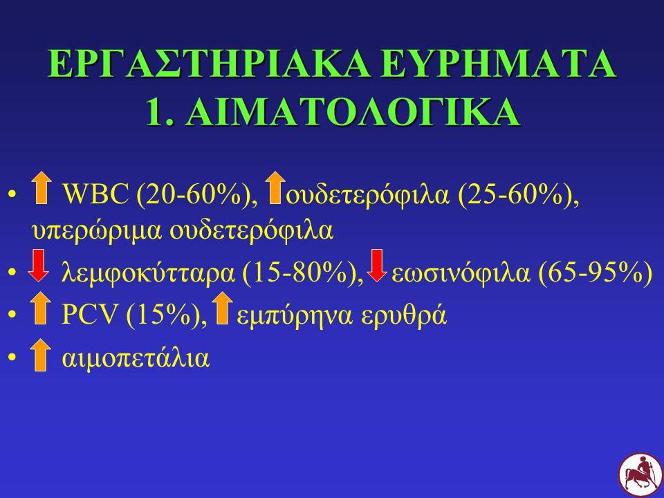 ΕΡΓΑΣΤΗΡΙΑΚΑ ΕΥΡΗΜΑΤΑ 1. ΑΙΜΑΤΟΛΟΓΙΚΑ WBC (20-60%), ουδετερόφιλα (25-60%), υπερώριμα ουδετερόφιλα λεμφοκύτταρα (15-80%), εωσινόφιλα (65-95%) PCV (15%)