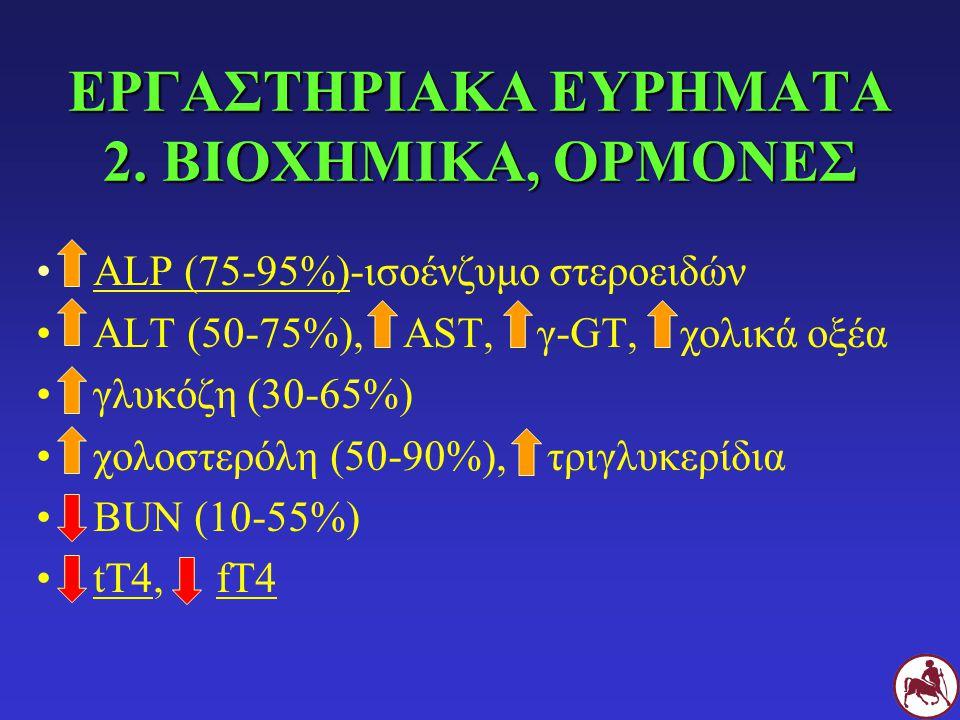 ΕΡΓΑΣΤΗΡΙΑΚΑ ΕΥΡΗΜΑΤΑ 2. ΒΙΟΧΗΜΙΚΑ, ΟΡΜΟΝΕΣ ALP (75-95%)-ισοένζυμο στεροειδών ALT (50-75%), AST, γ-GT, χολικά οξέα γλυκόζη (30-65%) χολοστερόλη (50-90