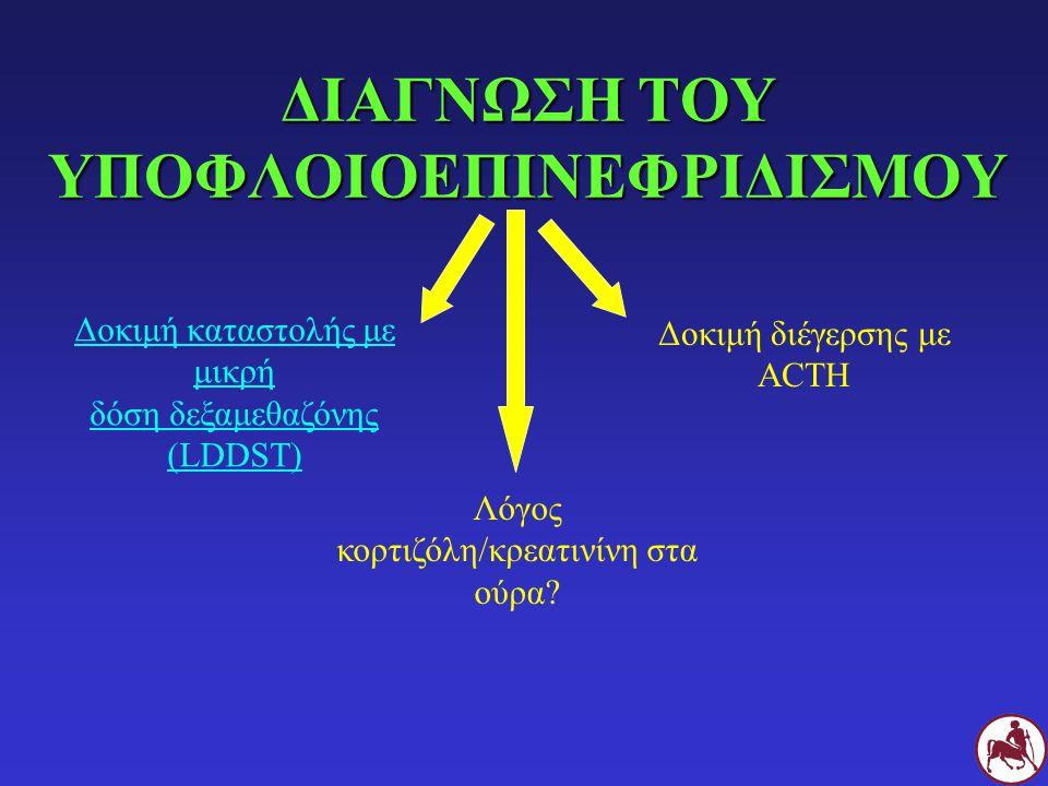 ΔΙΑΓΝΩΣΗ ΤΟΥ ΥΠΟΦΛΟΙΟΕΠΙΝΕΦΡΙΔΙΣΜΟΥ Δοκιμή καταστολής με μικρή δόση δεξαμεθαζόνης (LDDST) Δοκιμή διέγερσης με ACTH Λόγος κορτιζόλη/κρεατινίνη στα ούρα?