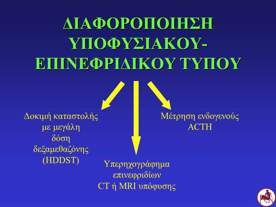 ΔΙΑΦΟΡΟΠΟΙΗΣΗ ΥΠΟΦΥΣΙΑΚΟΥ- ΕΠΙΝΕΦΡΙΔΙΚΟΥ ΤΥΠΟΥ Δοκιμή καταστολής με μεγάλη δόση δεξαμεθαζόνης (HDDST) Υπερηχογράφημα επινεφριδίων CT ή MRI υπόφυσης Μέτρηση ενδογενούς ACTH