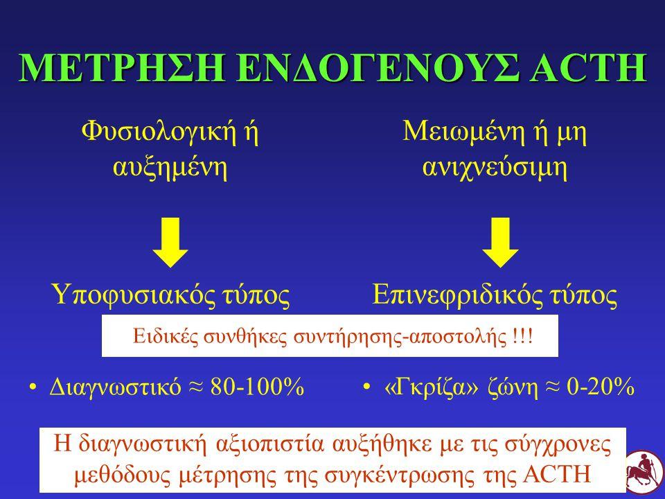 ΜΕΤΡΗΣΗ ΕΝΔΟΓΕΝΟΥΣ ACTH Φυσιολογική ή αυξημένη Υποφυσιακός τύπος Ειδικές συνθήκες συντήρησης-αποστολής !!! Διαγνωστικό ≈ 80-100% «Γκρίζα» ζώνη ≈ 0-20%