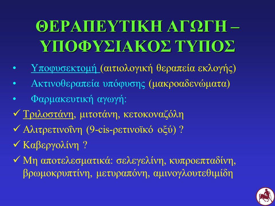ΘΕΡΑΠΕΥΤΙΚΗ ΑΓΩΓΗ – ΥΠΟΦΥΣΙΑΚΟΣ ΤΥΠΟΣ Υποφυσεκτομή (αιτιολογική θεραπεία εκλογής) Ακτινοθεραπεία υπόφυσης (μακροαδενώματα) Φαρμακευτική αγωγή: Τριλοστάνη, μιτοτάνη, κετοκοναζόλη Αλιτρετινοΐνη (9-cis-ρετινοϊκό οξύ) .