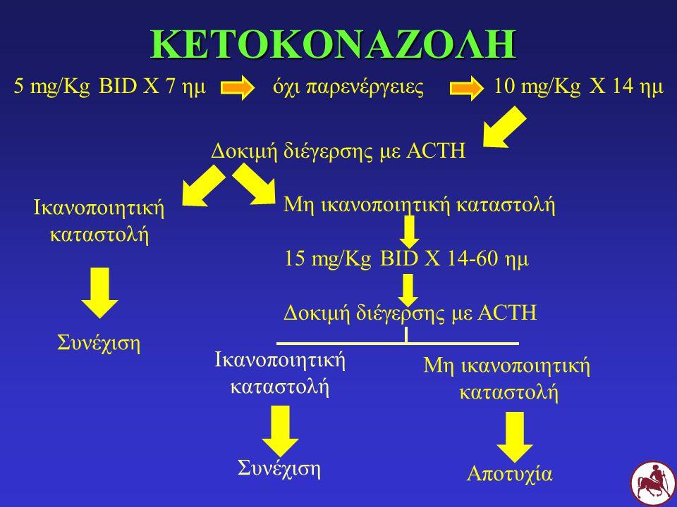 ΚΕΤΟΚΟΝΑΖΟΛΗ 5 mg/Kg BID Χ 7 ημ όχι παρενέργειες 10 mg/Kg Χ 14 ημ Δοκιμή διέγερσης με ACTH Ικανοποιητική καταστολή Συνέχιση Μη ικανοποιητική καταστολή 15 mg/Kg BID Χ 14-60 ημ Δοκιμή διέγερσης με ACTH Ικανοποιητική καταστολή Συνέχιση Μη ικανοποιητική καταστολή Αποτυχία