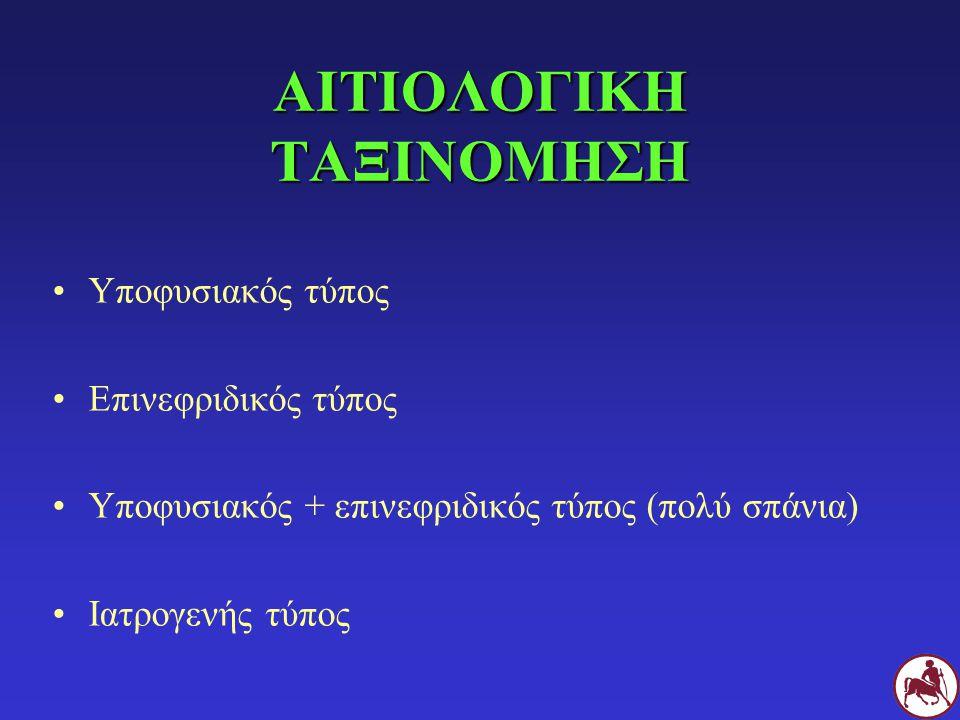 ΑΙΤΙΟΛΟΓΙΚΗ ΤΑΞΙΝΟΜΗΣΗ Υποφυσιακός τύπος Επινεφριδικός τύπος Υποφυσιακός + επινεφριδικός τύπος (πολύ σπάνια) Ιατρογενής τύπος