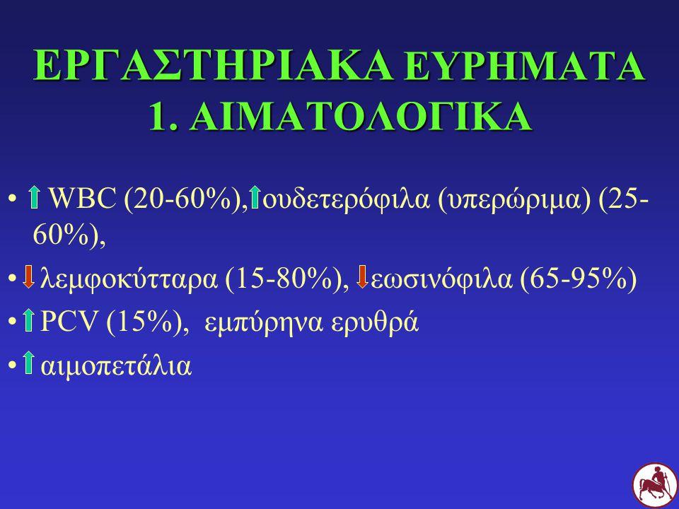 ΕΡΓΑΣΤΗΡΙΑΚΑ ΕΥΡΗΜΑΤΑ 1. ΑΙΜΑΤΟΛΟΓΙΚΑ WBC (20-60%), ουδετερόφιλα (υπερώριμα) (25- 60%), λεμφοκύτταρα (15-80%), εωσινόφιλα (65-95%) PCV (15%), εμπύρηνα