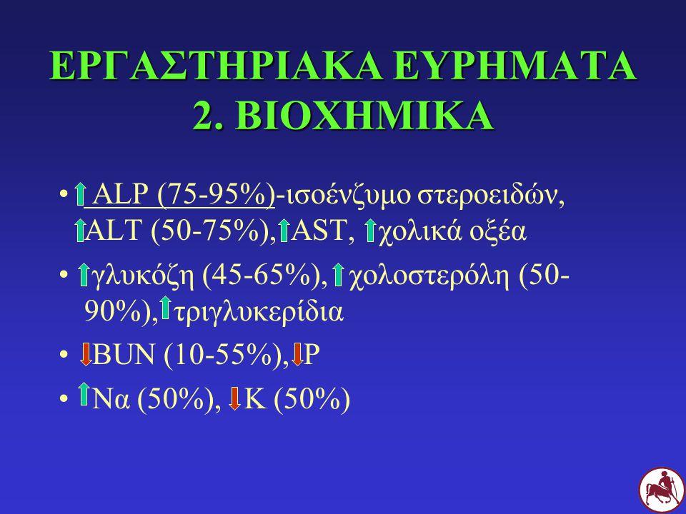 ΕΡΓΑΣΤΗΡΙΑΚΑ ΕΥΡΗΜΑΤΑ 2. ΒΙΟΧΗΜΙΚΑ ALP (75-95%)-ισοένζυμο στεροειδών, ALT (50-75%), AST, χολικά οξέα γλυκόζη (45-65%), χολοστερόλη (50- 90%), τριγλυκε