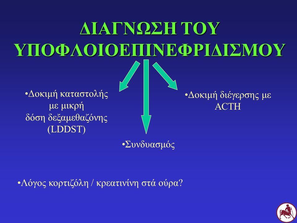ΔΙΑΓΝΩΣΗ ΤΟΥ ΥΠΟΦΛΟΙΟΕΠΙΝΕΦΡΙΔΙΣΜΟΥ Δοκιμή καταστολής με μικρή δόση δεξαμεθαζόνης (LDDST) Δοκιμή διέγερσης με ACTH Συνδυασμός Λόγος κορτιζόλη / κρεατι