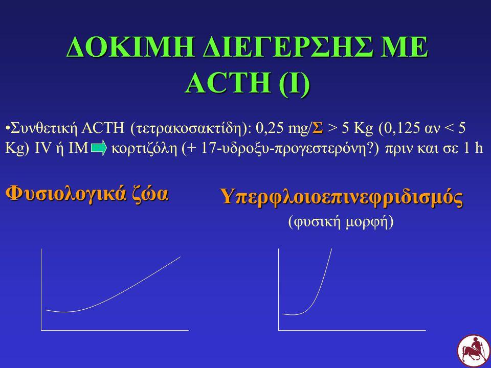ΔΟΚΙΜΗ ΔΙΕΓΕΡΣΗΣ ΜΕ ACTH (Ι) ΣΣυνθετική ACTH (τετρακοσακτίδη): 0,25 mg/Σ > 5 Kg (0,125 αν < 5 Kg) IV ή IM κορτιζόλη (+ 17-υδροξυ-προγεστερόνη?) πριν κ