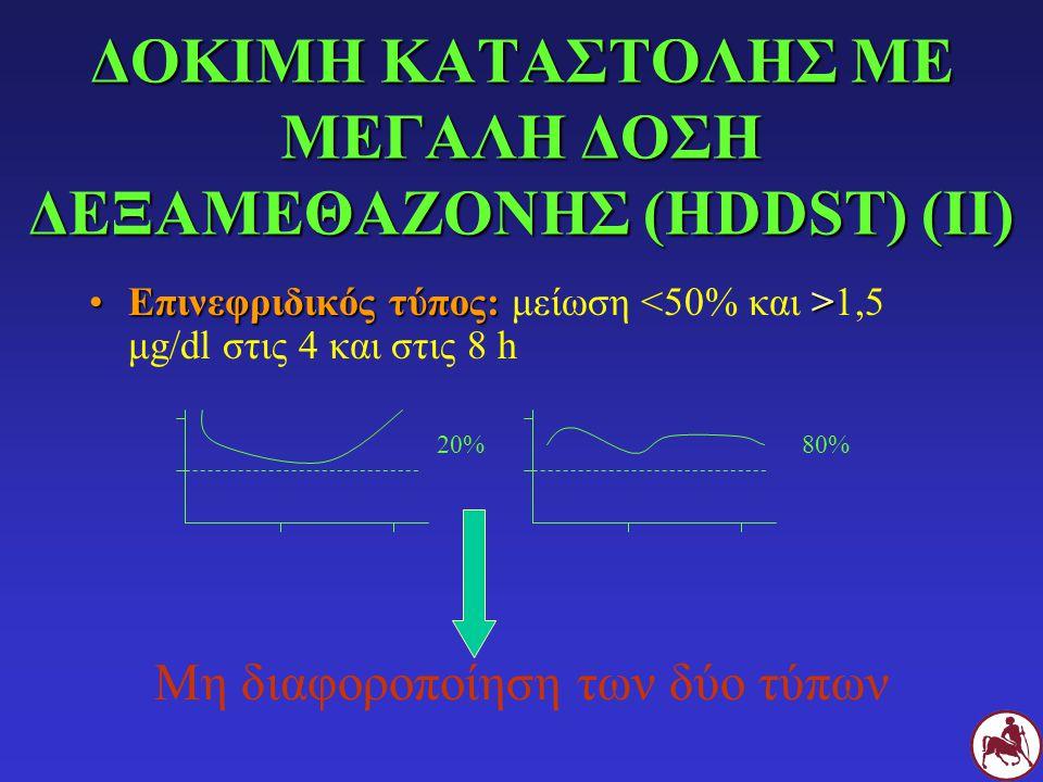 ΔΟΚΙΜΗ ΚΑΤΑΣΤΟΛΗΣ ΜΕ ΜΕΓΑΛΗ ΔΟΣΗ ΔΕΞΑΜΕΘΑΖΟΝΗΣ (HDDST) (ΙΙ) Επινεφριδικός τύπος: >Επινεφριδικός τύπος: μείωση 1,5 μg/dl στις 4 και στις 8 h Μη διαφορο