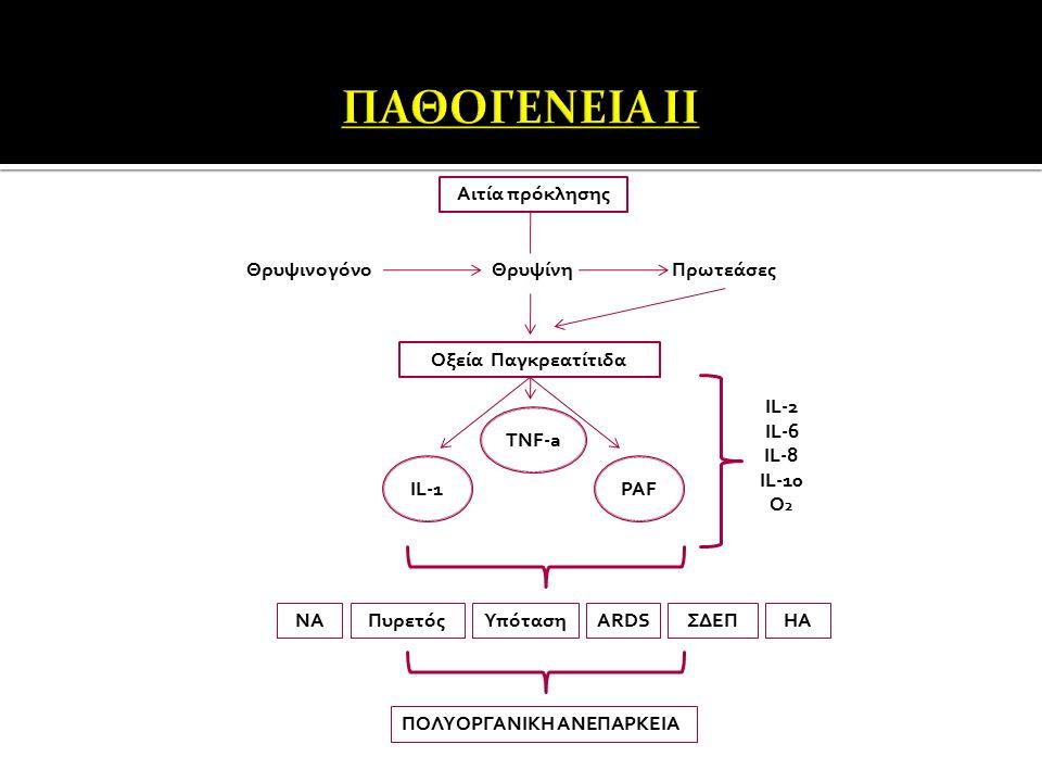 Αιτία πρόκλησης ΘρυψινογόνοΘρυψίνηΠρωτεάσες Οξεία Παγκρεατίτιδα ΙL-1 TNF-a PAF ΝΑΠυρετόςΥπότασηARDSΣΔΕΠΗΑ ΠΟΛΥΟΡΓΑΝΙΚΗ ΑΝΕΠΑΡΚΕΙΑ IL-2 IL-6 IL-8 IL-10