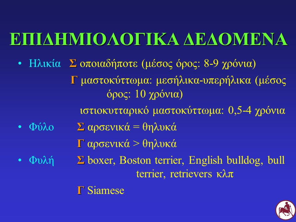 ΕΠΙΔΗΜΙΟΛΟΓΙΚΑ ΔΕΔΟΜΕΝΑ ΣΗλικία Σ οποιαδήποτε (μέσος όρος: 8-9 χρόνια) Γ Γ μαστοκύττωμα: μεσήλικα-υπερήλικα (μέσος όρος: 10 χρόνια) ιστιοκυτταρικό μαστοκύττωμα: 0,5-4 χρόνια ΣΦύλο Σ αρσενικά = θηλυκά Γ Γ αρσενικά > θηλυκά ΣΦυλή Σ boxer, Boston terrier, English bulldog, bull terrier, retrievers κλπ Γ Γ Siamese