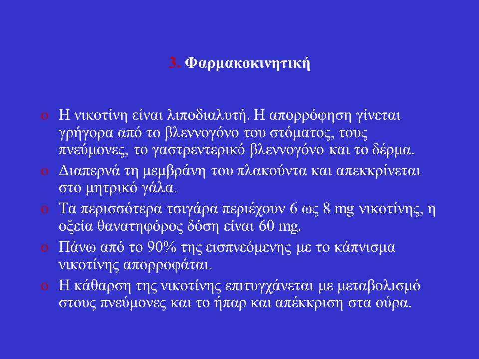 3. Φαρμακοκινητική oΗ νικοτίνη είναι λιποδιαλυτή. Η απορρόφηση γίνεται γρήγορα από το βλεννογόνο του στόματος, τους πνεύμονες, το γαστρεντερικό βλεννο