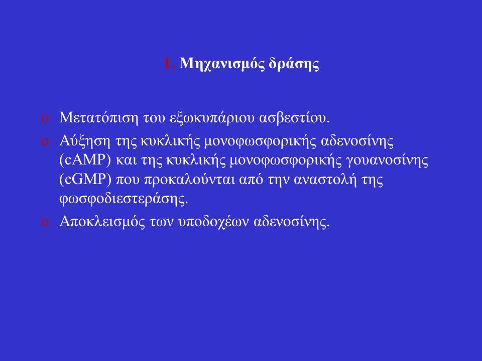 1. Μηχανισμός δράσης oΜετατόπιση του εξωκυπάριου ασβεστίου. oΑύξηση της κυκλικής μονοφωσφορικής αδενοσίνης (cAMP) και της κυκλικής μονοφωσφορικής γουα