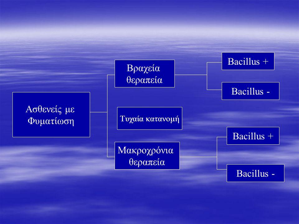 Ασθενείς με Φυματίωση Βραχεία θεραπεία Μακροχρόνια θεραπεία Bacillus + Bacillus - Τυχαία κατανομή Bacillus + Bacillus -