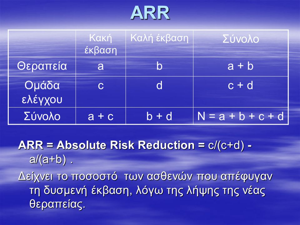 ΑRR ΑRR = Αbsolute Risk Reduction = c/(c+d) - a/(a+b).