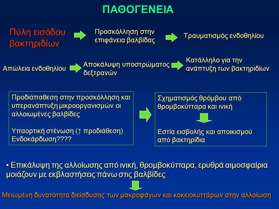 ΠΑΘΟΦΥΣΙΟΛΟΓΙΑ ΕΚΒΛΑΣΤΗΣΗ ΣΤΙΣ ΒΑΛΒΙΔΕΣ απόσπαση σηπτικού εμβόλου ή ανοσοσυμπλόκου Μυοκάρδιο Έμφρακτο του μυοκαρδίου Κοιλιακή ασυστολία ή αρρυθμίες Νεφροί Σπλήνας ΣπληνομεγαλίαΚΝΣ Μεγάλα αγγεία ΑγγεϊτιδαΧωλότηταΑδυναμίαψηλάφησης του σφυγμού Αρθρώσεις ΣπειραματονεφρίτιδαΜηνιγγοεγγεφαλίτιδα Πολυαρθρίτιδα ΜΥΣ Μυϊτιδα, μυαλγία Οφθαλμοί Χοριοαμφιβληστροειδίτιδα