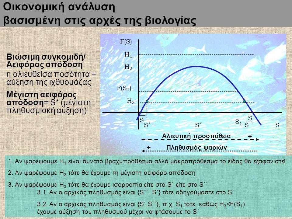 Αν η καμπύλη της κατανομής του πληθυσμού διαβαστεί ανάποδα (από δεξιά προς τα αριστερά) τότε συνιστά την καμπύλη προϊόντος. Παράδειγμα: αλιεία αλιεύμα