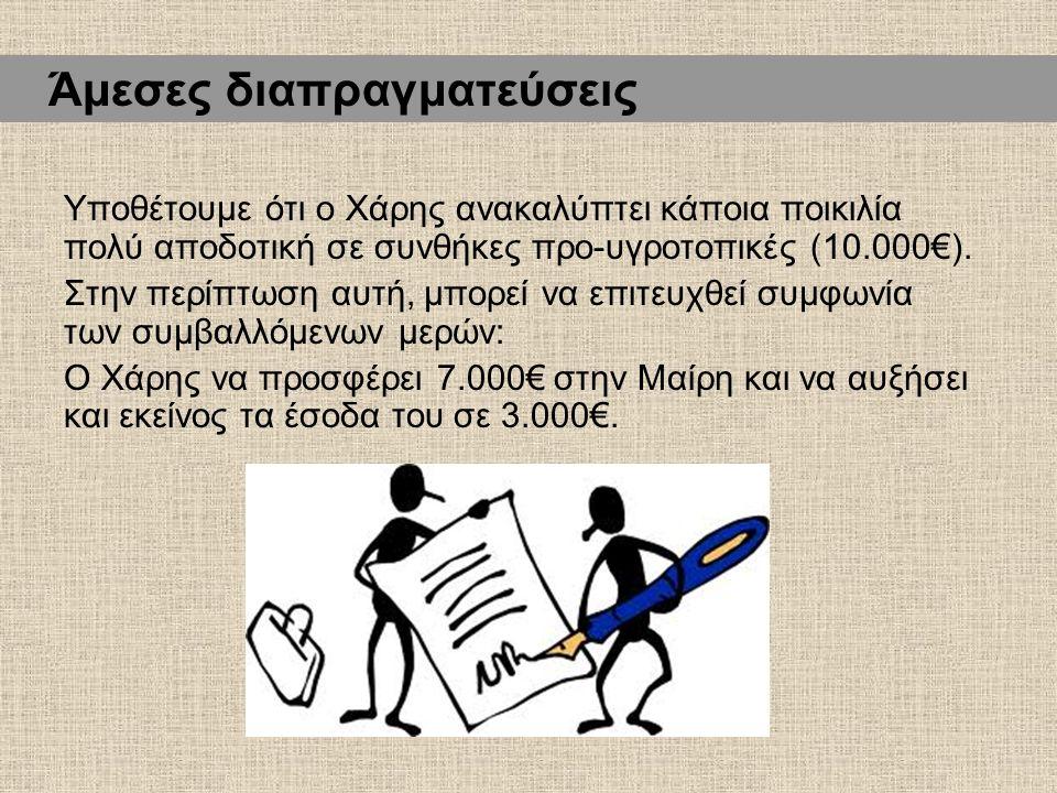 Δικαίωμα στην Μαίρη Η Μαίρη μπορεί να απαιτήσει το ποσό των 6.000 προκειμένου να παραχωρήσει την άδεια παρέμβασης στον υγρότοπο (ποσό που είναι πολύ μ