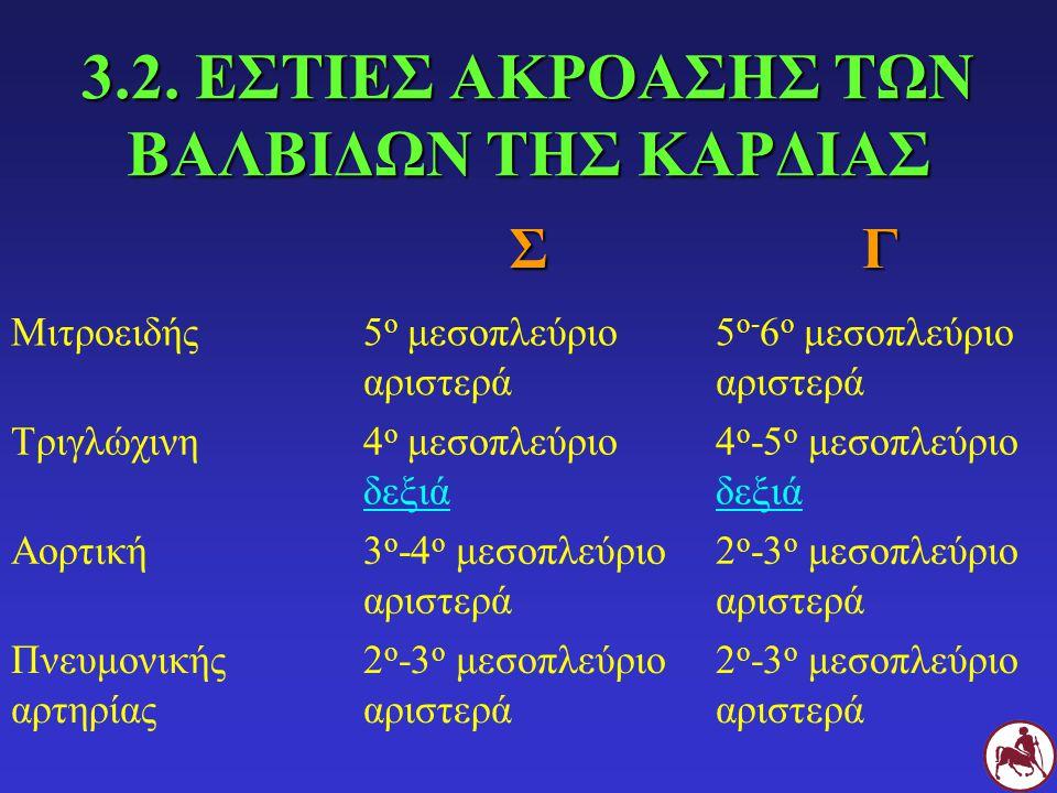 3.2. ΕΣΤΙΕΣ ΑΚΡΟΑΣΗΣ ΤΩΝ ΒΑΛΒΙΔΩΝ ΤΗΣ ΚΑΡΔΙΑΣ ΣΓ Μιτροειδής5 ο μεσοπλεύριο αριστερά 5 ο- 6 ο μεσοπλεύριο αριστερά Τριγλώχινη4 ο μεσοπλεύριο δεξιά 4 ο