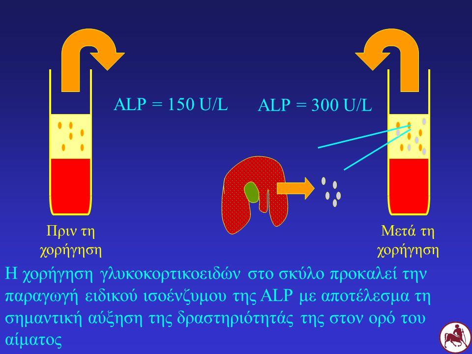 Η χορήγηση γλυκοκορτικοειδών στο σκύλο προκαλεί την παραγωγή ειδικού ισοένζυμου της ALP με αποτέλεσμα τη σημαντική αύξηση της δραστηριότητάς της στον ορό του αίματος ALP = 150 U/L Πριν τη χορήγηση Μετά τη χορήγηση ALP = 300 U/L