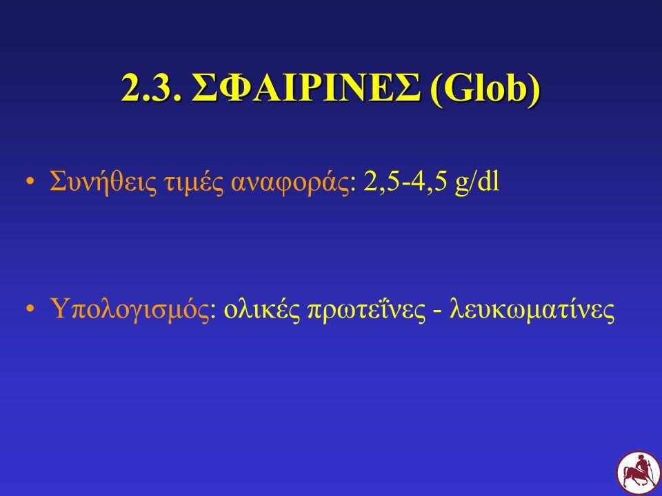 2.3. ΣΦΑΙΡΙΝΕΣ (Glob) Συνήθεις τιμές αναφοράς: 2,5-4,5 g/dl Υπολογισμός: ολικές πρωτεΐνες - λευκωματίνες