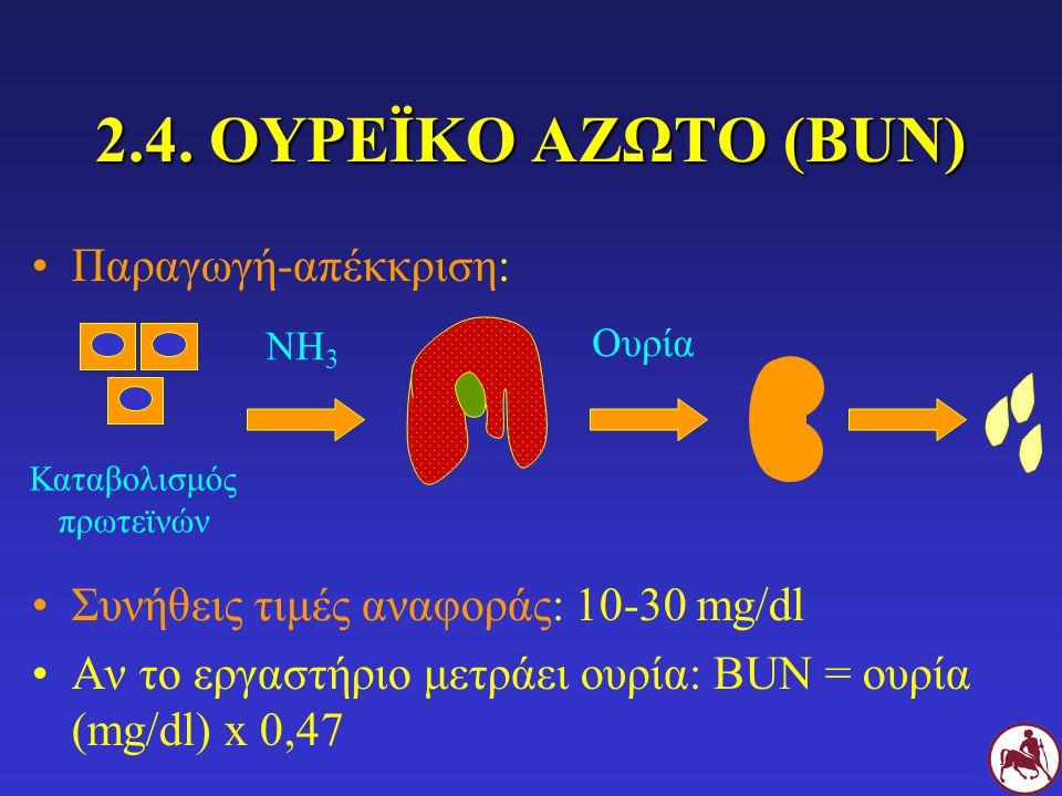 2.4. ΟΥΡΕΪΚΟ ΑΖΩΤΟ (BUN) Παραγωγή-απέκκριση: Συνήθεις τιμές αναφοράς: 10-30 mg/dl Αν το εργαστήριο μετράει ουρία: BUN = ουρία (mg/dl) x 0,47 Καταβολισ