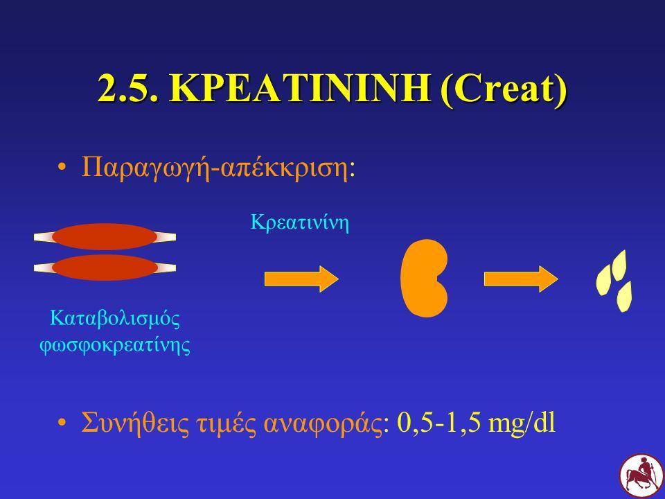 2.5. ΚΡΕΑΤΙΝΙΝΗ (Creat) Παραγωγή-απέκκριση: Συνήθεις τιμές αναφοράς: 0,5-1,5 mg/dl Καταβολισμός φωσφοκρεατίνης Κρεατινίνη