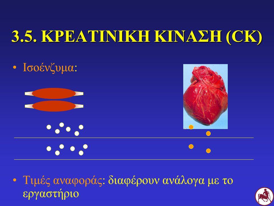 3.5. ΚΡΕΑΤΙΝΙΚΗ ΚΙΝΑΣΗ (CK) Ισοένζυμα: Τιμές αναφοράς: διαφέρουν ανάλογα με το εργαστήριο