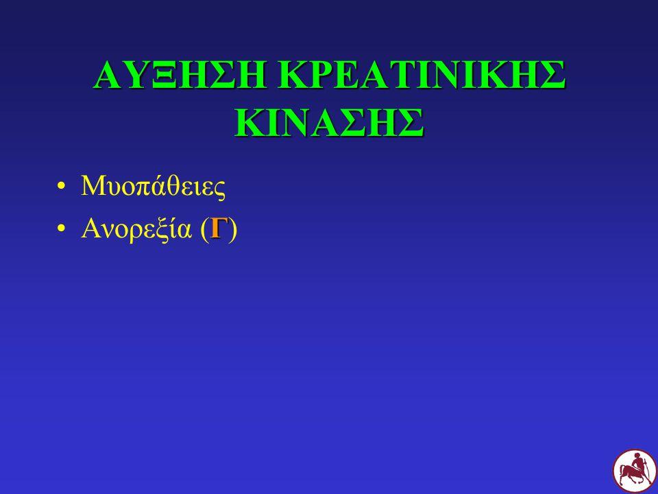 ΑΥΞΗΣΗ ΚΡΕΑΤΙΝΙΚΗΣ ΚΙΝΑΣΗΣ Μυοπάθειες ΓΑνορεξία (Γ)