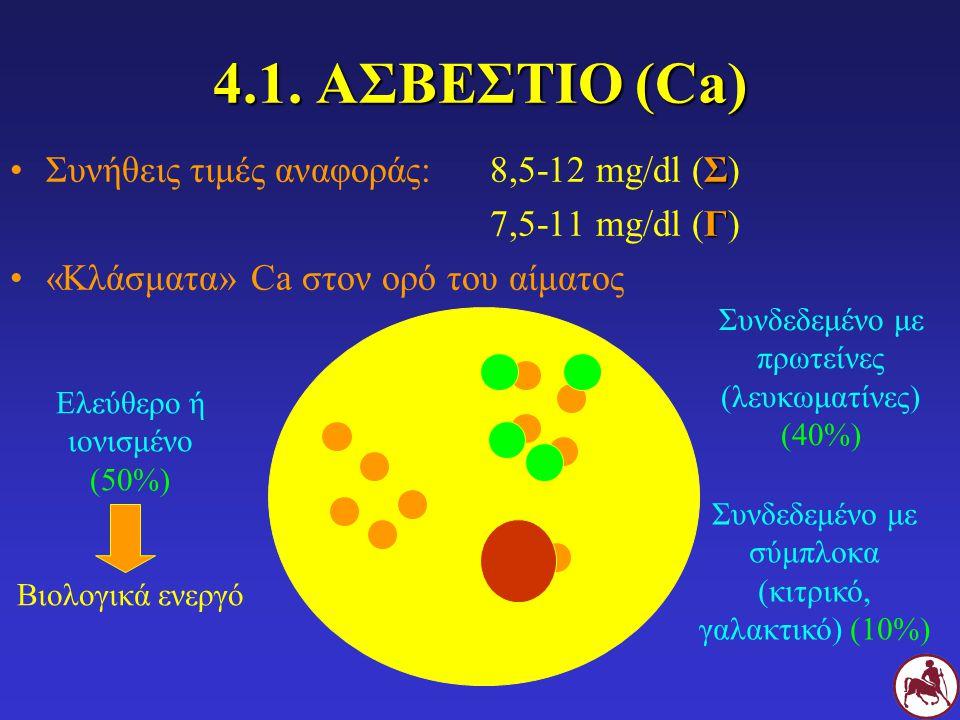 4.1. ΑΣΒΕΣΤΙΟ (Ca) ΣΣυνήθεις τιμές αναφοράς: 8,5-12 mg/dl (Σ) Γ 7,5-11 mg/dl (Γ) «Κλάσματα» Ca στον ορό του αίματος Ελεύθερο ή ιονισμένο (50%) Βιολογι