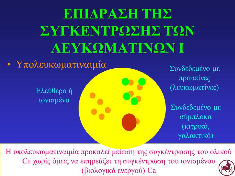 ΕΠΙΔΡΑΣΗ ΤΗΣ ΣΥΓΚΕΝΤΡΩΣΗΣ ΤΩΝ ΛΕΥΚΩΜΑΤΙΝΩΝ Ι Υπολευκωματιναιμία Ελεύθερο ή ιονισμένο Συνδεδεμένο με πρωτείνες (λευκωματίνες) Συνδεδεμένο με σύμπλοκα (κιτρικό, γαλακτικό) Η υπολευκωματιναιμία προκαλεί μείωση της συγκέντρωσης του ολικού Ca χωρίς όμως να επηρεάζει τη συγκέντρωση του ιονισμένου (βιολογικά ενεργού) Ca