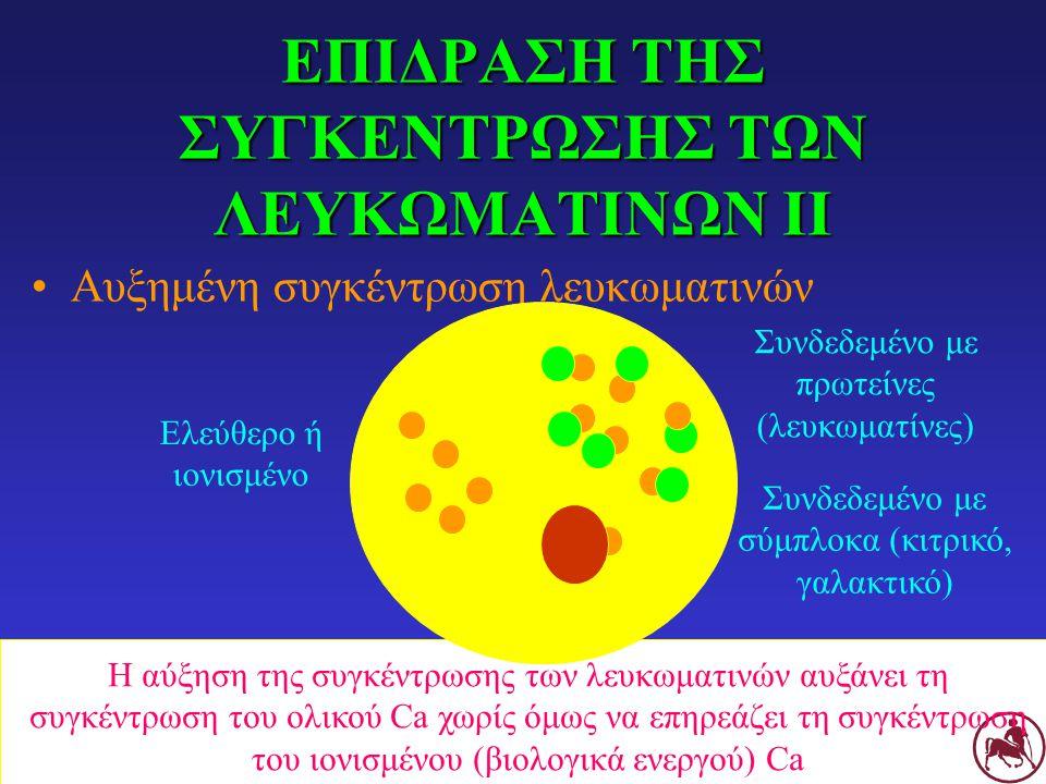 ΕΠΙΔΡΑΣΗ ΤΗΣ ΣΥΓΚΕΝΤΡΩΣΗΣ ΤΩΝ ΛΕΥΚΩΜΑΤΙΝΩΝ ΙΙ Αυξημένη συγκέντρωση λευκωματινών Ελεύθερο ή ιονισμένο Συνδεδεμένο με πρωτείνες (λευκωματίνες) Συνδεδεμένο με σύμπλοκα (κιτρικό, γαλακτικό) Η αύξηση της συγκέντρωσης των λευκωματινών αυξάνει τη συγκέντρωση του ολικού Ca χωρίς όμως να επηρεάζει τη συγκέντρωση του ιονισμένου (βιολογικά ενεργού) Ca