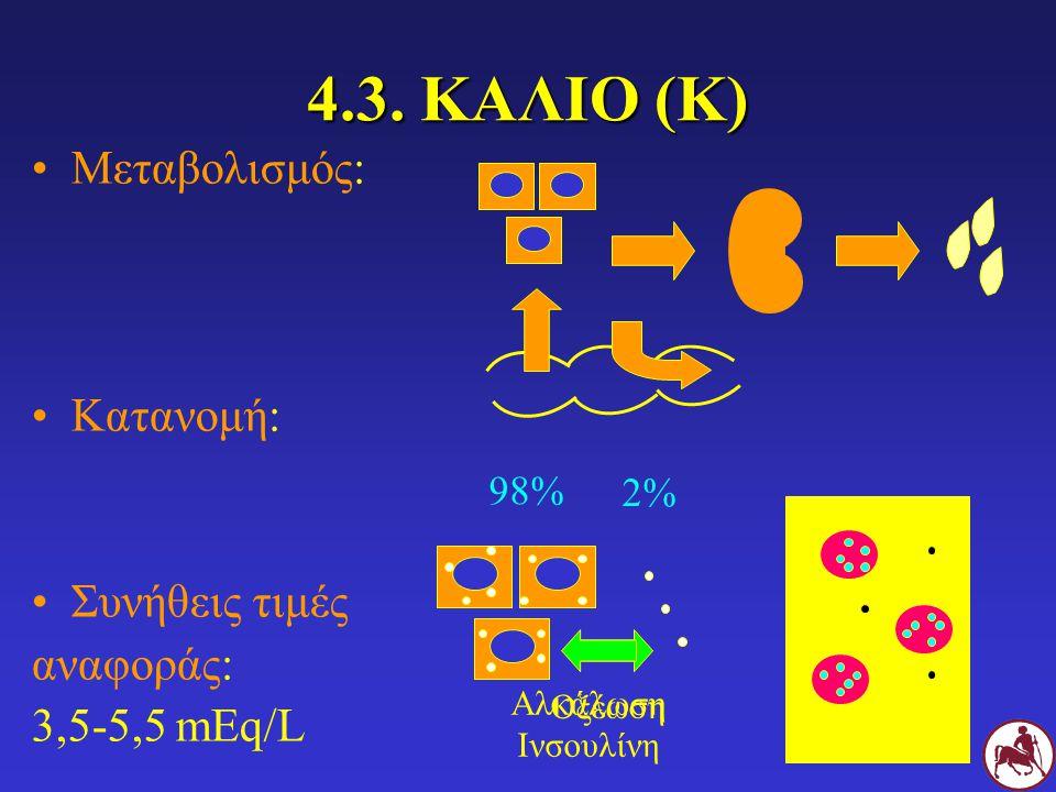 4.3. ΚΑΛΙΟ (K) Μεταβολισμός: Κατανομή: Συνήθεις τιμές αναφοράς: 3,5-5,5 mEq/L 98% 2% Οξέωση Αλκάλωση Ινσουλίνη