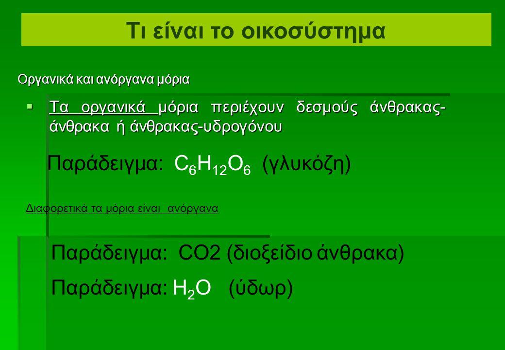 Άζωτο (N) Άνθρακας (C) Υδρογόνο (H) Οξυγόνο (O) Φώσφορος (P) Θείο (S) Σημαντικά άτομα ή στοιχεία της ζωής Τι είναι το οικοσύστημα