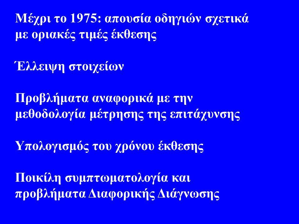 Μέχρι το 1975: απουσία οδηγιών σχετικά με οριακές τιμές έκθεσης Έλλειψη στοιχείων Προβλήματα αναφορικά με την μεθοδολογία μέτρησης της επιτάχυνσης Υπολογισμός του χρόνου έκθεσης Ποικίλη συμπτωματολογία και προβλήματα Διαφορικής Διάγνωσης