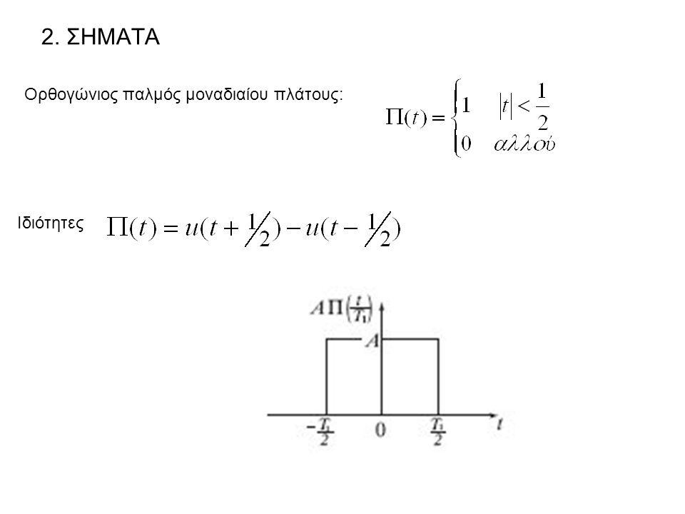 2. ΣΗΜΑΤΑ Ορθογώνιος παλμός μοναδιαίου πλάτους: Ιδιότητες